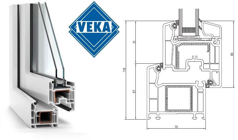 Производитель Veka